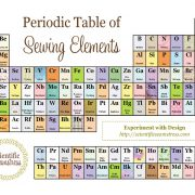 Periodic Table of Sewing Elements from the Scientific Seamstress